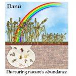 DANÚ Farming Group