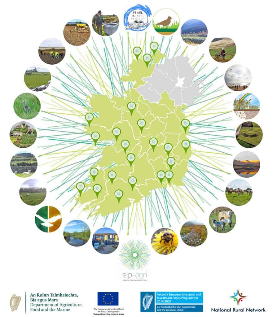 EIP-AGRI Image for website