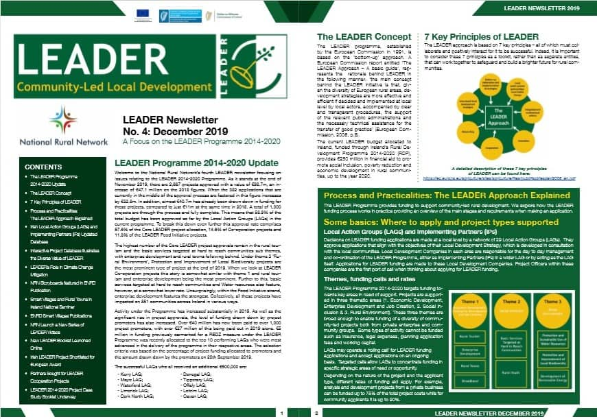 LEADER Newsletter