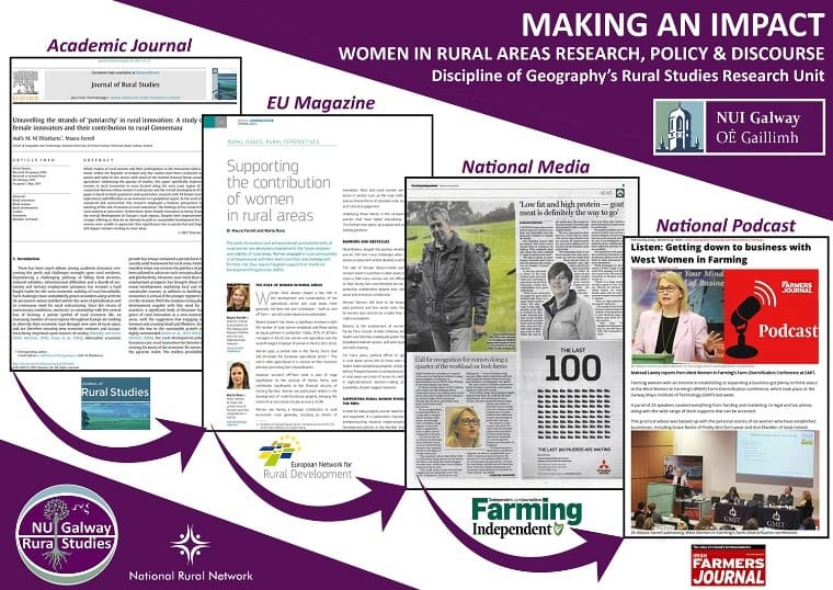 Women in Rural Areas Research