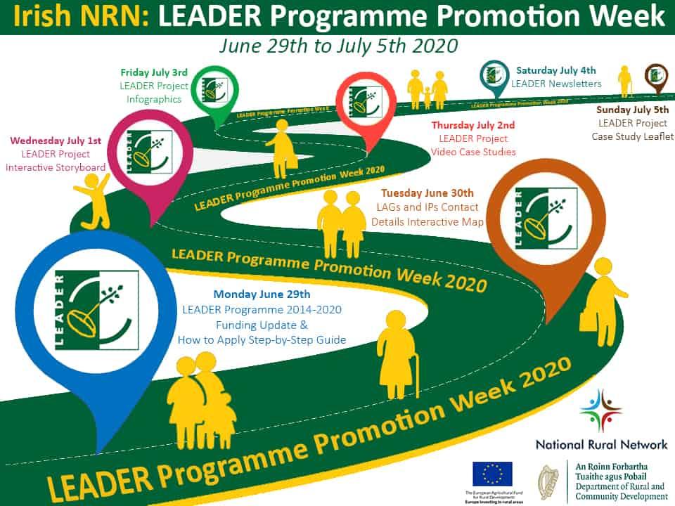 LEADER Programme Promotion Week 2020